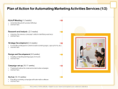 Marketing Automation Plan Of Action For Automating Marketing Activities Services Clipart PDF