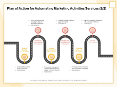 Marketing Automation Plan Of Action For Automating Marketing Activities Services Research Formats PDF