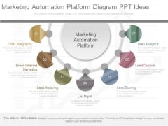 Marketing Automation Platform Diagram Ppt Ideas