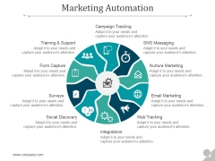 Marketing Automation Ppt PowerPoint Presentation Designs