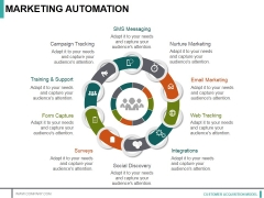 Marketing Automation Ppt PowerPoint Presentation Infographic Template Icons