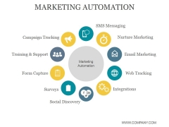Marketing Automation Ppt PowerPoint Presentation Inspiration