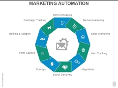 Marketing Automation Ppt PowerPoint Presentation Outline