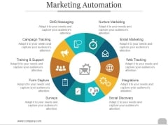 Marketing Automation Ppt PowerPoint Presentation Templates