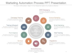 Marketing Automation Process Ppt Presentation