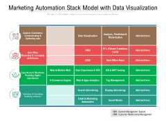 Marketing Automation Stack Model With Data Visualization Ppt PowerPoint Presentation File Show PDF