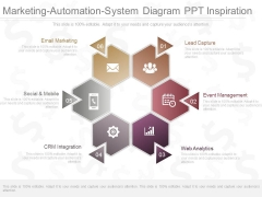 Marketing Automation System Diagram Ppt Inspiration