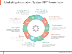 Marketing Automation System Ppt Presentation