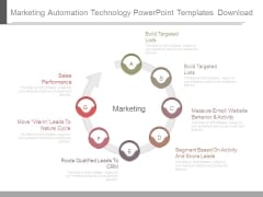 Marketing Automation Technology Powerpoint Templates Download
