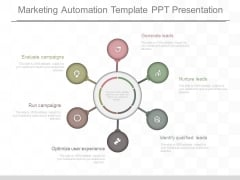 Marketing Automation Template Ppt Presentation