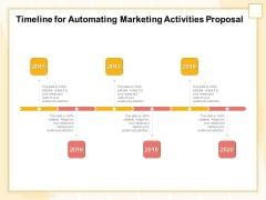 Marketing Automation Timeline For Automating Marketing Activities Proposal Formats PDF