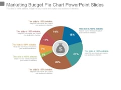 Marketing Budget Pie Chart Powerpoint Slides