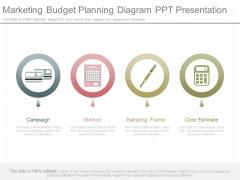 Marketing Budget Planning Diagram Ppt Presentation