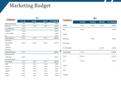 Marketing Budget Ppt PowerPoint Presentation Professional Background Image