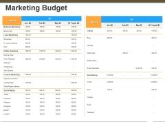 Marketing Budget Ppt Powerpoint Presentation Styles Deck