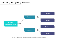 Marketing Budgeting Process Ppt PowerPoint Presentation Icon Clipart Images Cpb Pdf
