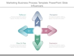 Marketing Business Process Template Powerpoint Slide Influencers