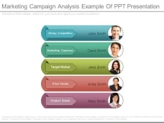 Marketing Campaign Analysis Example Of Ppt Presentation