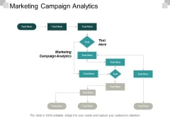 Marketing Campaign Analytics Ppt PowerPoint Presentation Infographics Guide Cpb