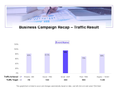 Marketing Campaign Business Campaign Recap Traffic Result Infographics PDF