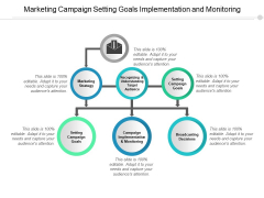 Marketing Campaign Setting Goals Implementation And Monitoring Ppt PowerPoint Presentation Layouts Format