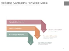 Marketing Campaigns For Social Media
