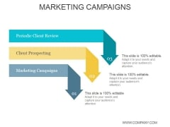 Marketing Campaigns Ppt PowerPoint Presentation Icon