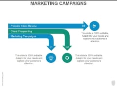 Marketing Campaigns Ppt PowerPoint Presentation Information