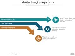 Marketing Campaigns Ppt PowerPoint Presentation Portfolio
