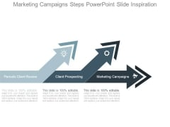 Marketing Campaigns Steps Powerpoint Slide Inspiration