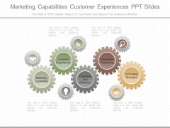 Marketing Capabilities Customer Experiences Ppt Slides