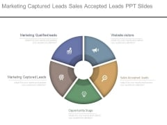 Marketing Captured Leads Sales Accepted Leads Ppt Slides