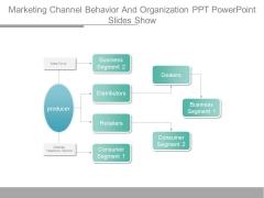 Marketing Channel Behavior And Organization Ppt Powerpoint Slides Show
