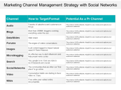 Marketing Channel Management Strategy With Social Networks Ppt PowerPoint Presentation File Infographics PDF