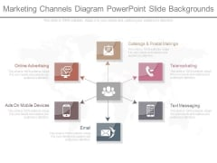 Marketing Channels Diagram Powerpoint Slide Backgrounds