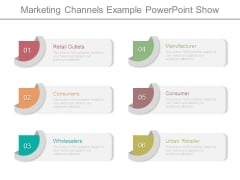 Marketing Channels Example Powerpoint Show