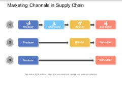 Marketing Channels In Supply Chain Ppt Powerpoint Presentation Model Graphics