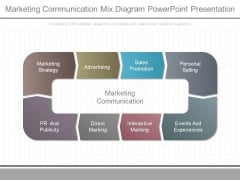 Marketing Communication Mix Diagram Powerpoint Presentation