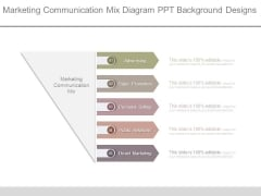 Marketing Communication Mix Diagram Ppt Background Designs