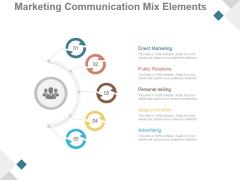 Marketing Communication Mix Elements Ppt PowerPoint Presentation Information
