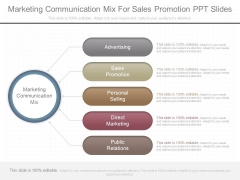 Marketing Communication Mix For Sales Promotion Ppt Slides