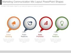 Marketing Communication Mix Layout Powerpoint Shapes