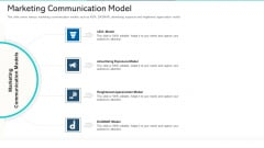 Marketing Communication Model Ppt Model Structure PDF