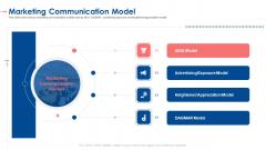Marketing Communication Model Ppt Professional Shapes PDF