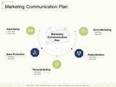 Marketing Communication Plan Ppt Styles Template PDF