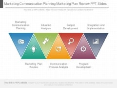 Marketing Communication Planning Marketing Plan Review Ppt Slides