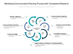Marketing Communication Planning Process With Competitive Research Ppt PowerPoint Presentation Gallery Graphics Download