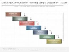 Marketing Communication Planning Sample Diagram Ppt Slides