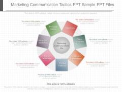 Marketing Communication Tactics Ppt Sample Ppt Files
