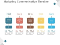 Marketing Communication Timeline Ppt PowerPoint Presentation Icon